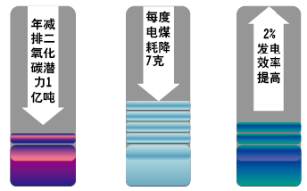 余热发电原理_余热制冷(热)-南京力合联升电力节能科技有限公司